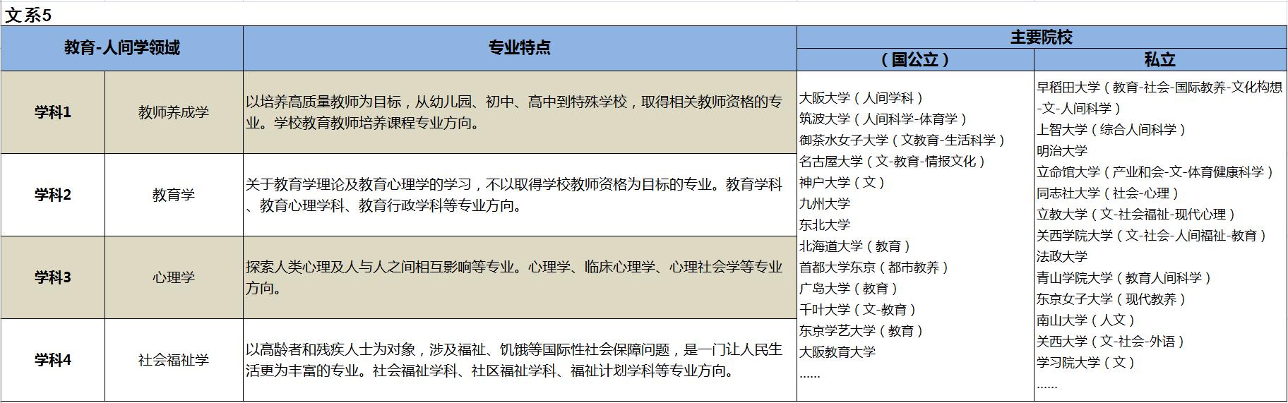 文系-教育-人间学.png